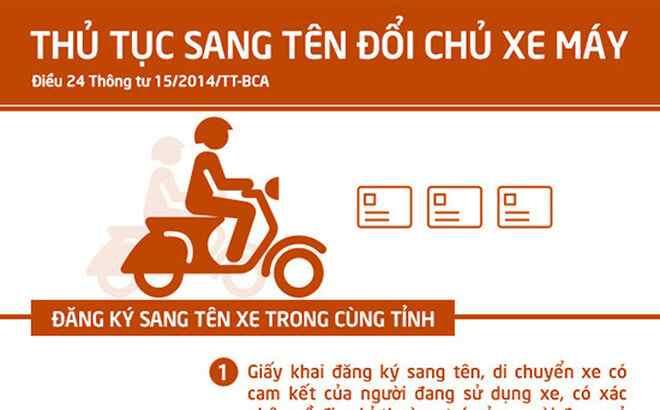 Hỗ trợ Sang Tên Đổi Chủ xe máy